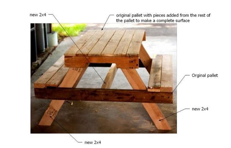 Kinder Picknick Tafel : Picknicktafel maken gamma