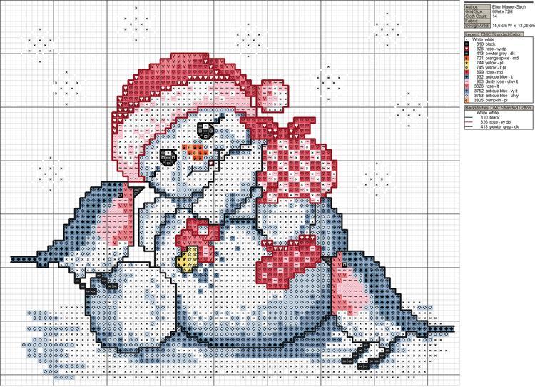 Sneeuwpop Knuffel Foto Geplaatst Door Toerzeilster Op Welkenl