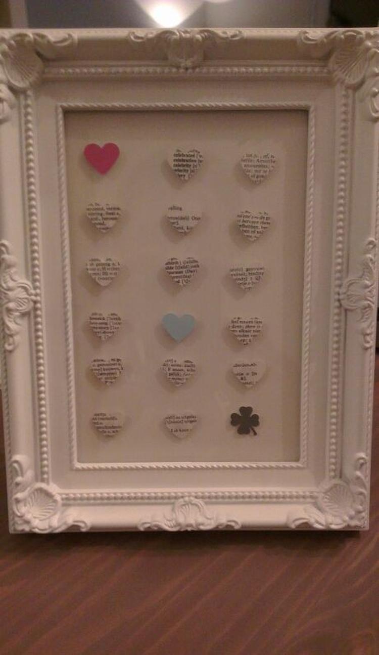 Favoriete cadeau gemaakt voor iemand die gaat trouwen. Geïnspireerd door een  WM-41